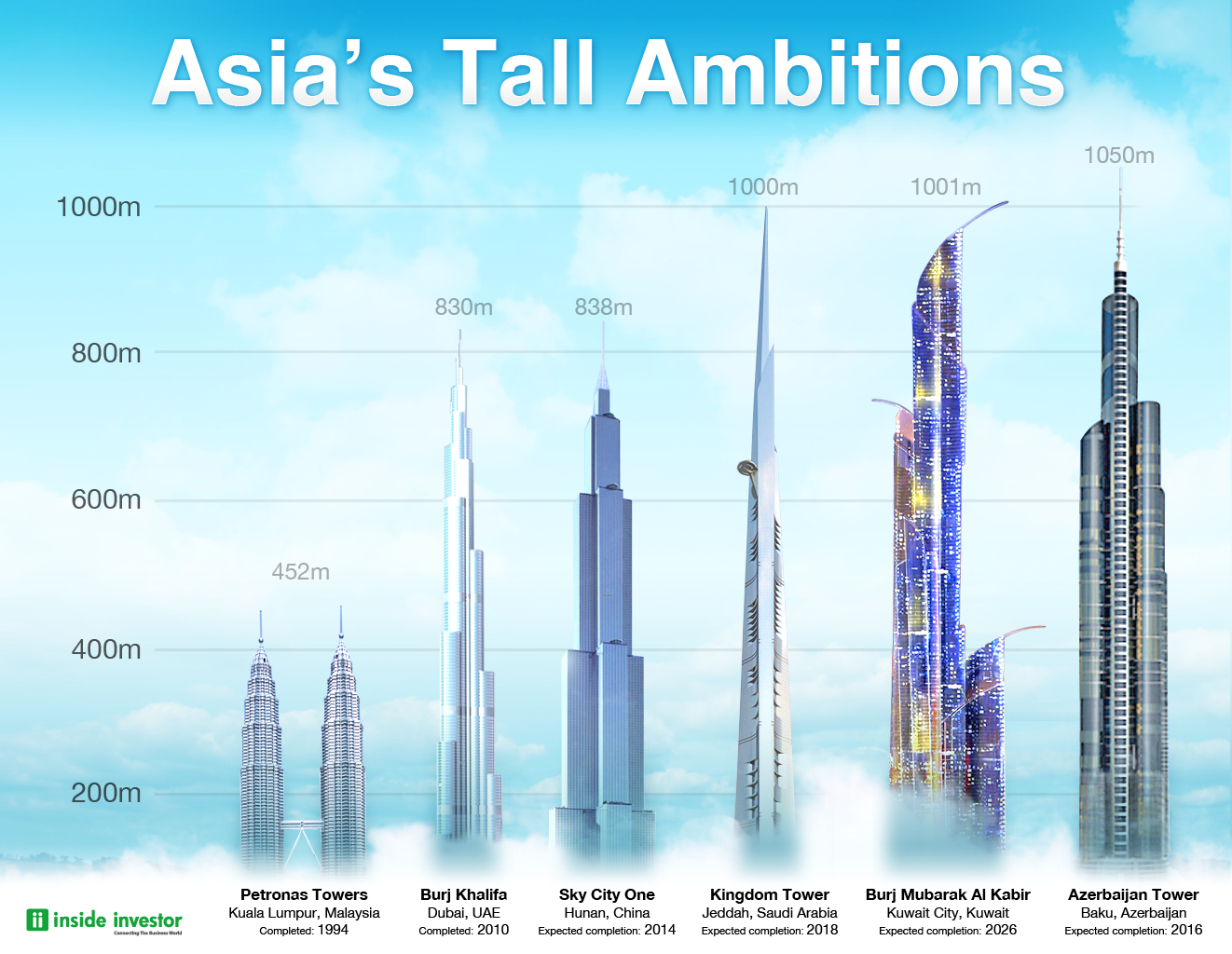 how tall were the twin towers