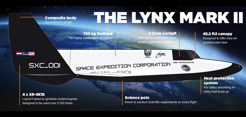 lynx mark 2